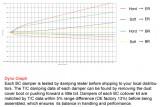 Nastavitelný sportovní podvozek BC Racing BR-RA Lancia Delta HF Integrale BC-Racing